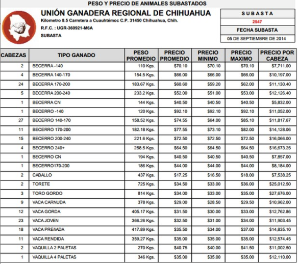 precios subasta UGRCH viernes 5 sept 2014